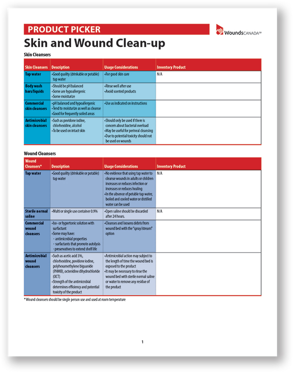 PP WC Product Picker Skin Wound Cleanup ltr 1712E